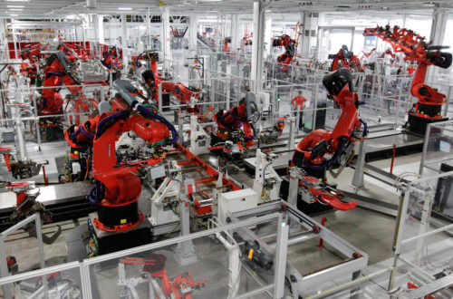 Automotive Industry, Robotics And Automation Automobile Industry Business Strategy