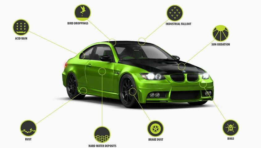 Automotive Paint Industrial Auto Paint