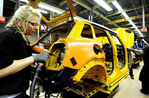 Motor Car Manufacturing (UK)Automotive Companies In UK