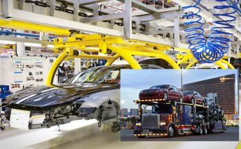How Lucrative Is the Auto Industry?